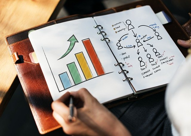 customer segmentation for facebook advertising