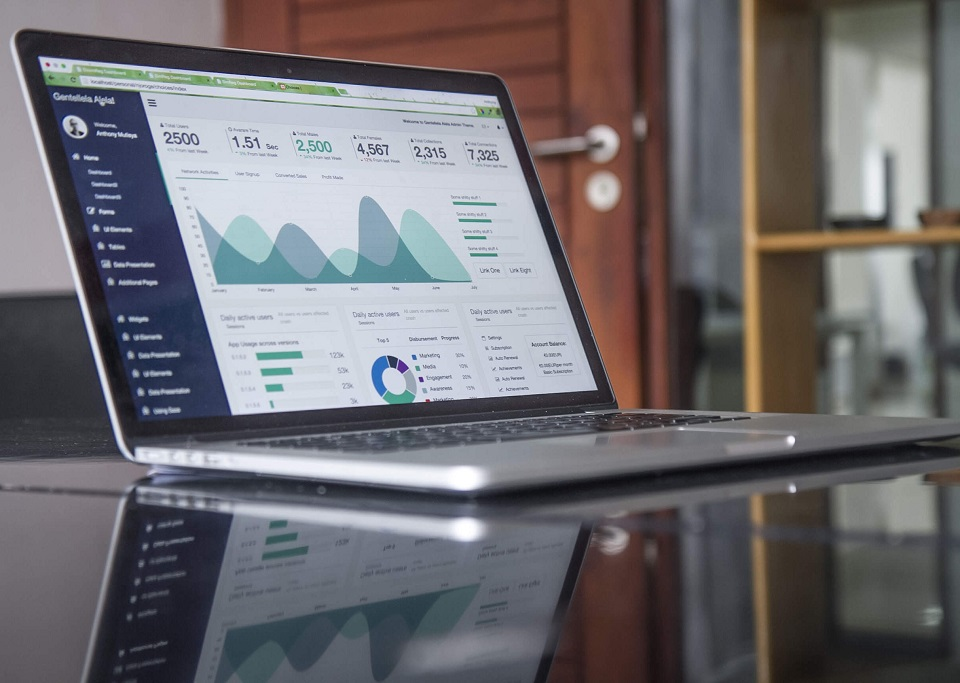 google analytics for seo content strategy