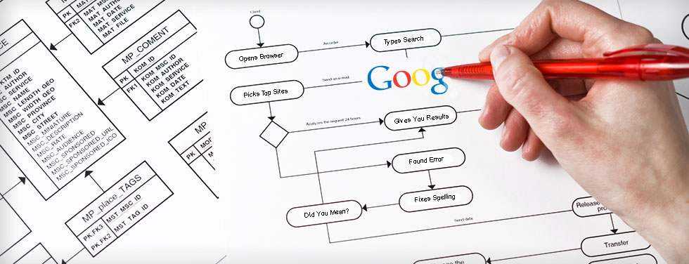 Google Algorithm Update- Los Angeles SEO