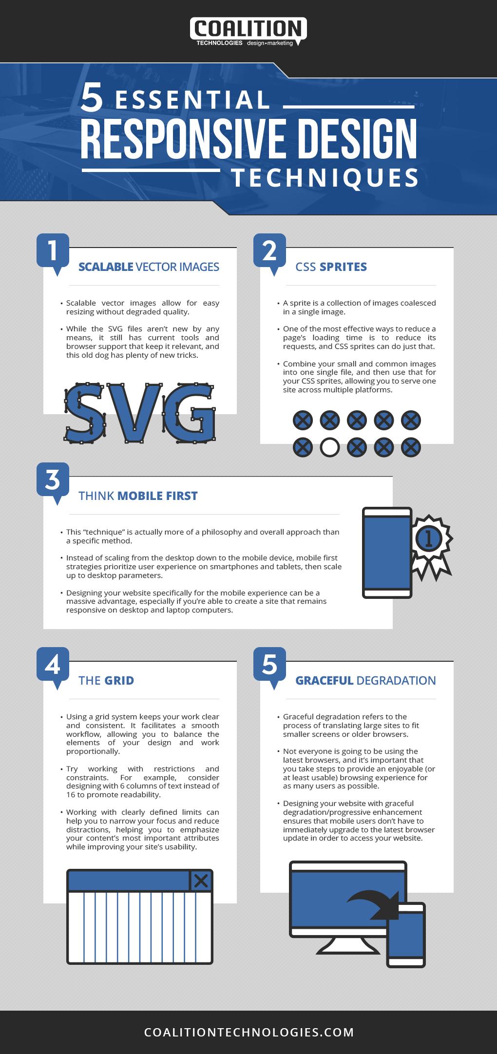5 Essential Responsive Design Techniques