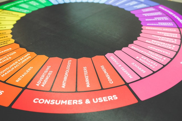 marketing principles such as consumers and users on a color wheel