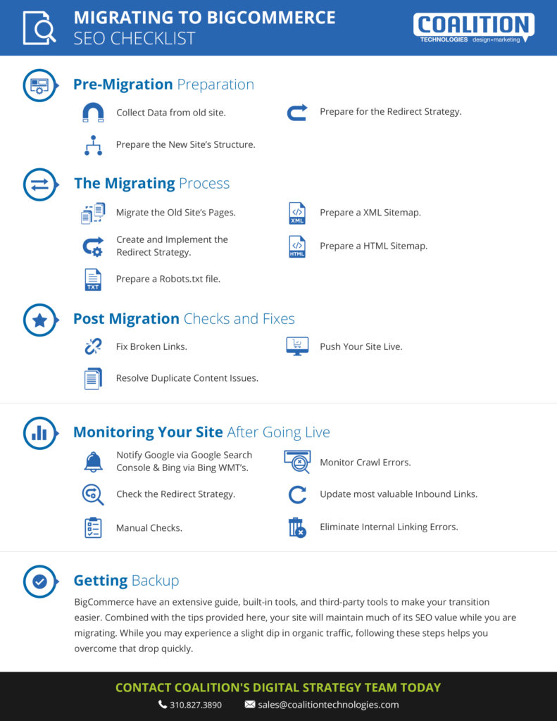 Migrating to BigCommerce SEO Checklist